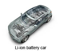 li-ion battery car